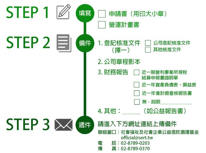 SERT的投資申請步驟